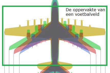 Grootste vliegtuigen ter wereld