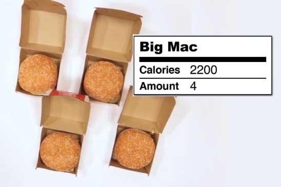 Onze dagelijkse hoeveelheid calorieën