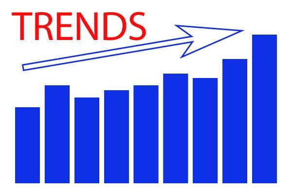 """Alle trends voor 2015 op rij: """"Wat de toekomst brengen moge..."""""""