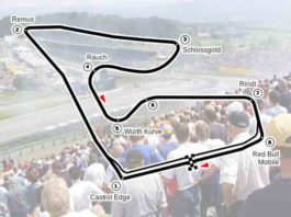 Red Bull ring: alle winnaars Formule 1 Grand Prix van Oostenrijk sinds 1964