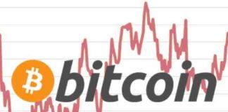 Wie bezitten de meeste Bitcoins in Europa?