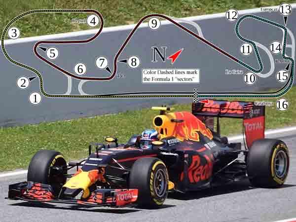 Alle winnaars Formule 1 Grand Prix Spanje sinds 1951