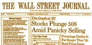 Grootste economische crisissen ter wereld