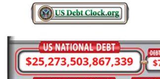 Schuld Verenigde Staten aan andere landen 2020