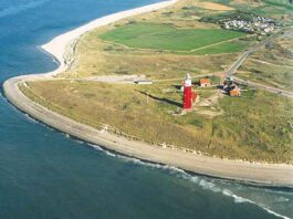 Populairste vakantiebestemmingen Nederland 2020