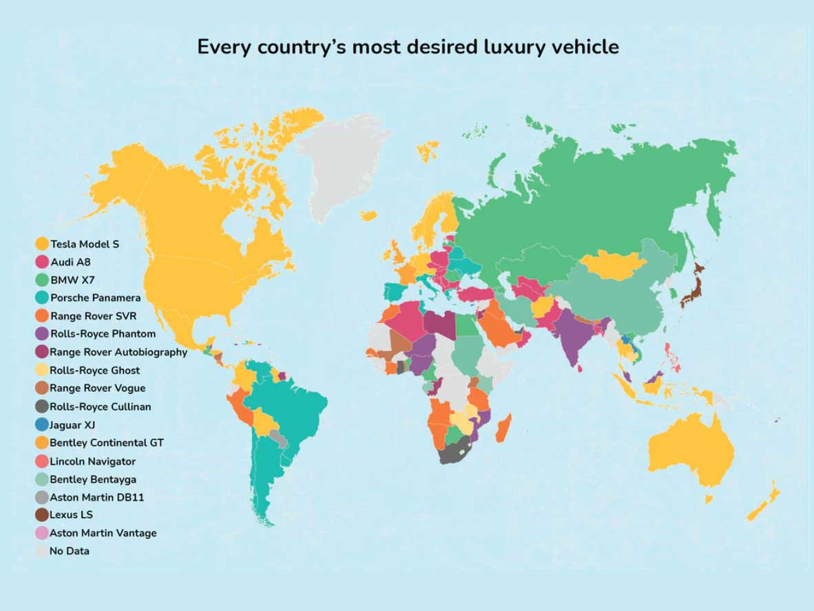 Meest gezochte luxe auto's op het internet 2020