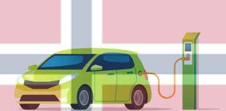 Landen met de meeste elektrische auto's 2021 in procenten